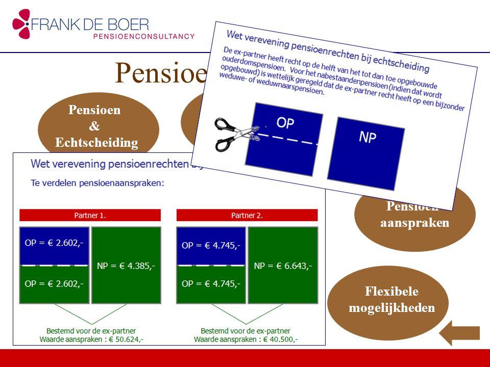 Pensioenpresentatie Pensioen & Echtscheiding Pensioen (algemeen) AOW problematiek Opbouw pensioen Pensioen- aanspraken Rekenvoorbeeld Begeleiding FTRC