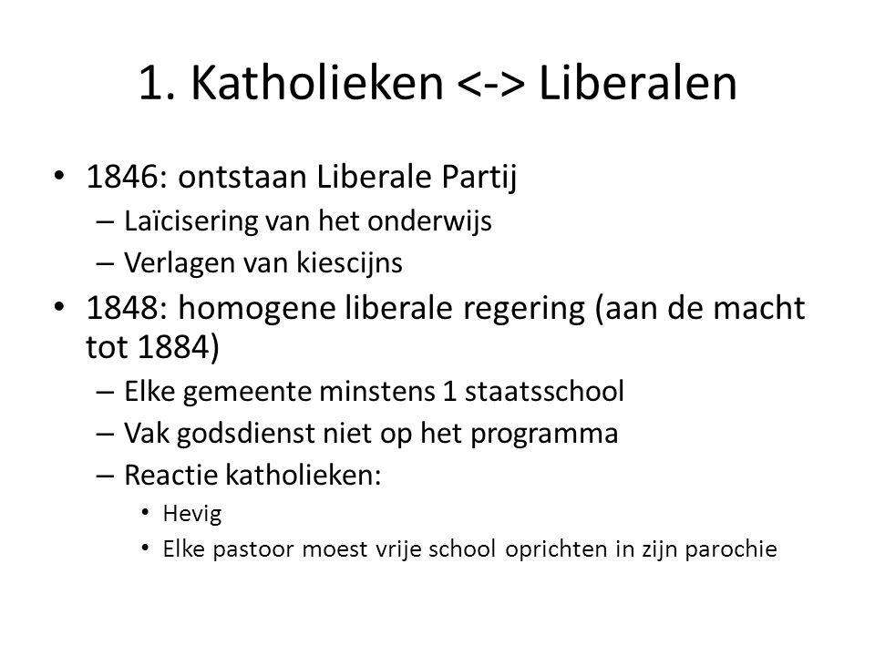 1. Katholieken Liberalen 1846: ontstaan Liberale Partij – Laïcisering van het onderwijs – Verlagen van kiescijns 1848: homogene liberale regering (aan