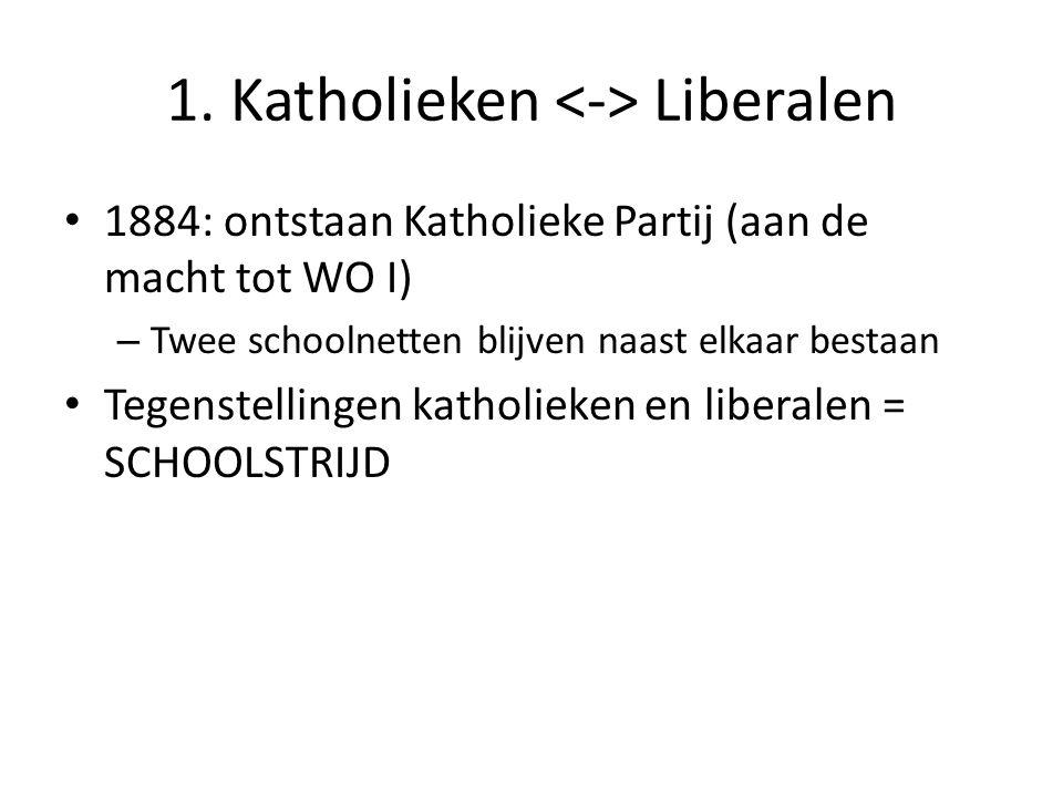 1. Katholieken Liberalen 1884: ontstaan Katholieke Partij (aan de macht tot WO I) – Twee schoolnetten blijven naast elkaar bestaan Tegenstellingen kat