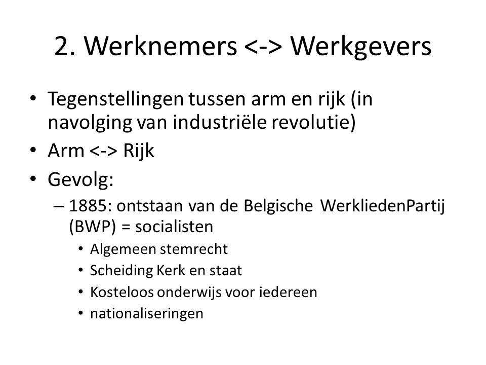 2. Werknemers Werkgevers Tegenstellingen tussen arm en rijk (in navolging van industriële revolutie) Arm Rijk Gevolg: – 1885: ontstaan van de Belgisch