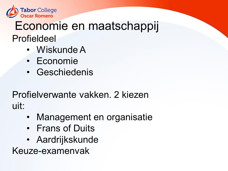 Economie en maatschappij Profieldeel Wiskunde A Economie Geschiedenis Profielverwante vakken.
