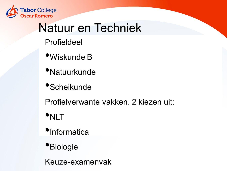 Natuur en Techniek Profieldeel Wiskunde B Natuurkunde Scheikunde Profielverwante vakken. 2 kiezen uit: NLT Informatica Biologie Keuze-examenvak