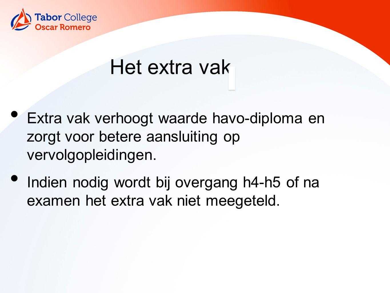 Het extra vak Extra vak verhoogt waarde havo-diploma en zorgt voor betere aansluiting op vervolgopleidingen. Indien nodig wordt bij overgang h4-h5 of