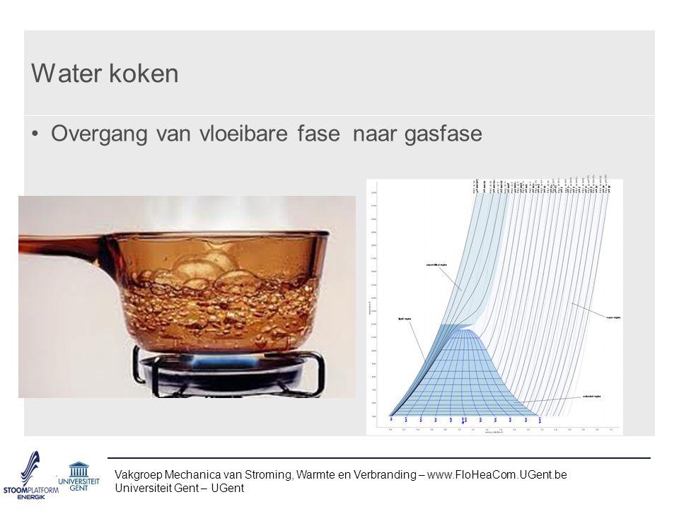 Water koken Overgang van vloeibare fase naar gasfase Vakgroep Mechanica van Stroming, Warmte en Verbranding – www.FloHeaCom.UGent.be Universiteit Gent – UGent