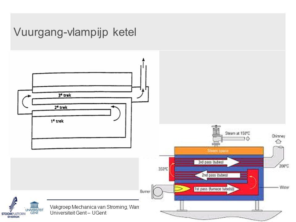 Vuurgang-vlampijp ketel Vakgroep Mechanica van Stroming, Warmte en Verbranding – www.FloHeaCom.UGent.be Universiteit Gent – UGent