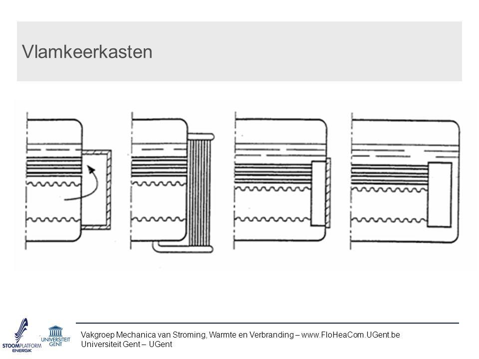 Vakgroep Mechanica van Stroming, Warmte en Verbranding – www.FloHeaCom.UGent.be Universiteit Gent – UGent Vlamkeerkasten