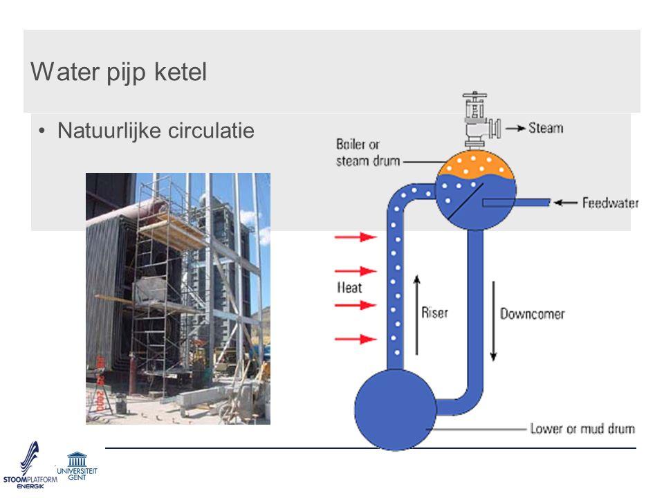 Water pijp ketel Natuurlijke circulatie