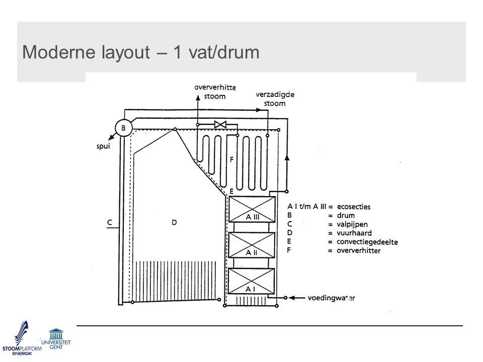 Moderne layout – 1 vat/drum