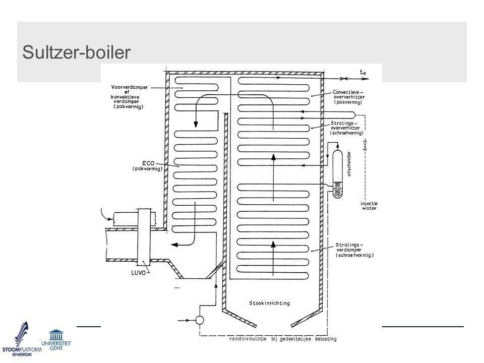Sultzer-boiler
