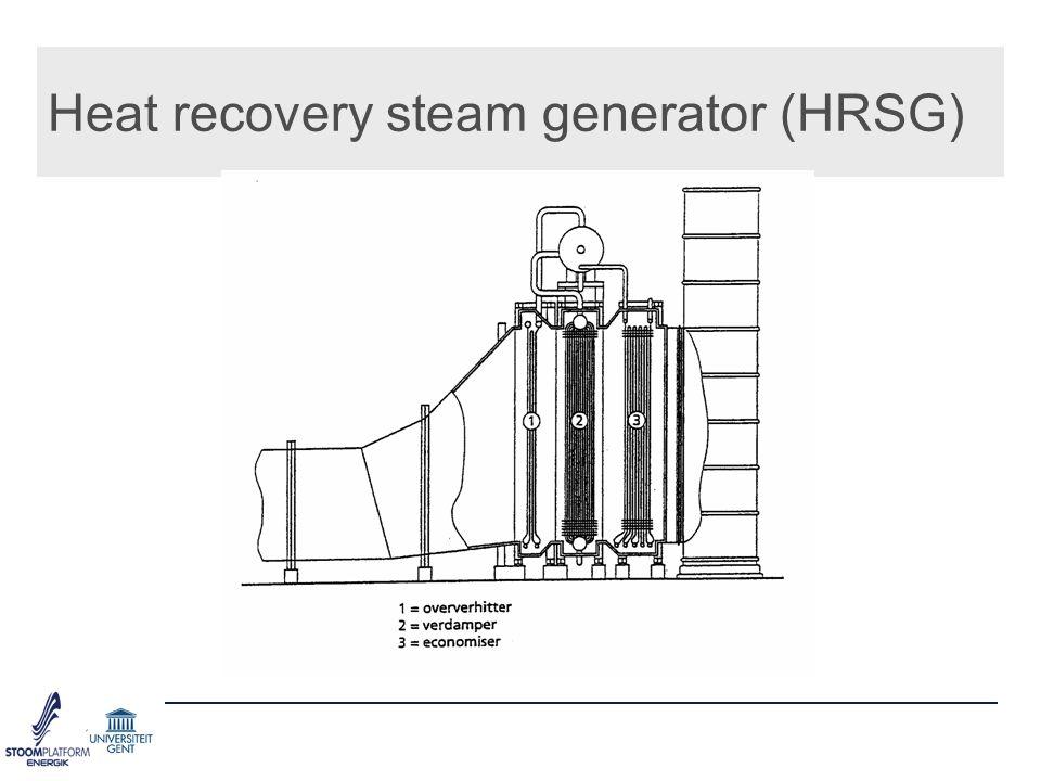 Heat recovery steam generator (HRSG)