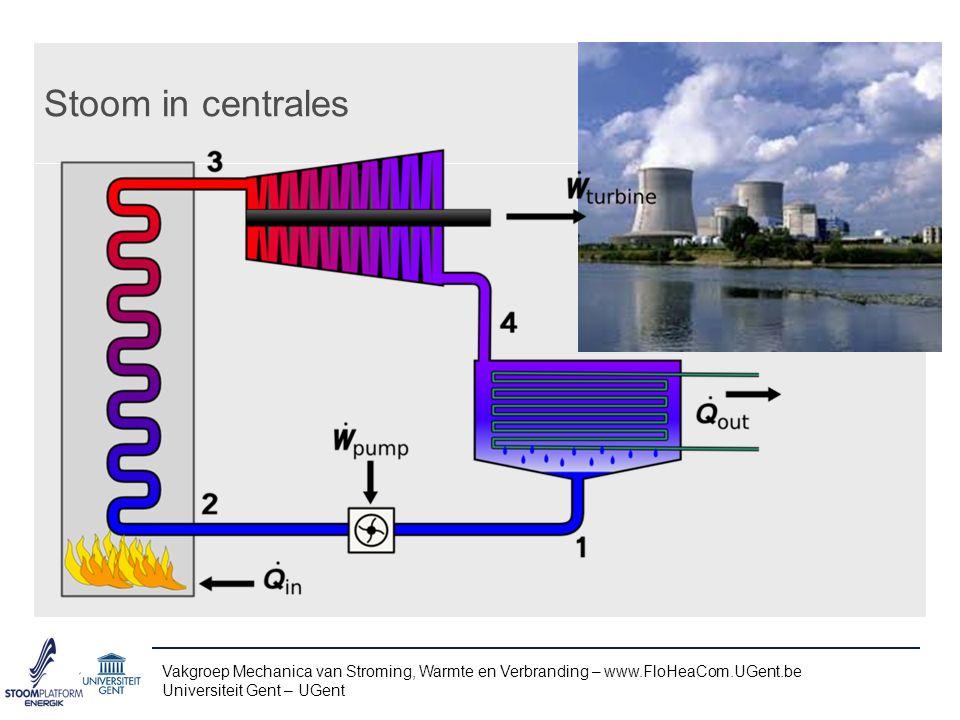 Vakgroep Mechanica van Stroming, Warmte en Verbranding – www.FloHeaCom.UGent.be Universiteit Gent – UGent Indeling van ketels volgens drukniveau Naar watercirculatieprincipe ‣ Ketels met natuurlijke circulatie ‣ Ketels met geforceerde circulatie Naar toepassing ‣ Direct gestookte ketel ‣ Afgassenketel –restwarmte in gasturbine en diesel afgassen, –afvalwarmte in rookgassen huisvuilverbrandingsinstallaties –ketels in vergassingsinstallaties.