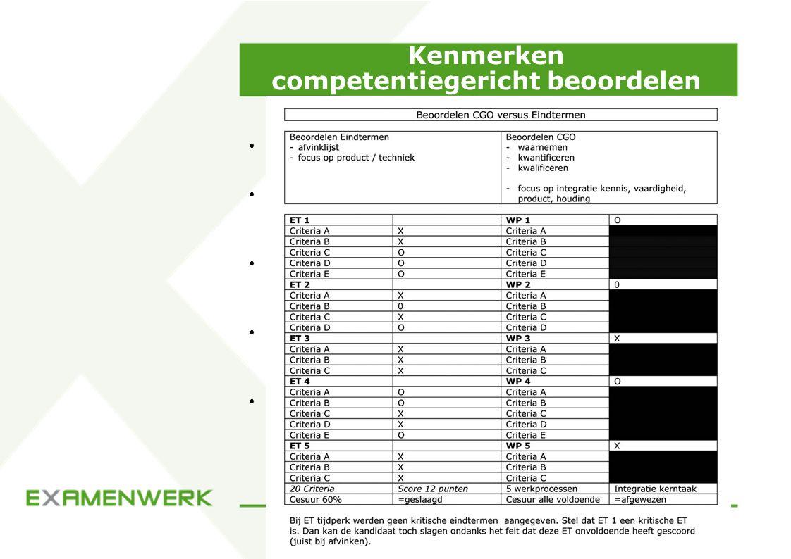 Kenmerken competentiegericht beoordelen Beoordelen van proces en product, geen afvinklijst. De beoordelaar moet observeren volgens de WAKKER-methode.