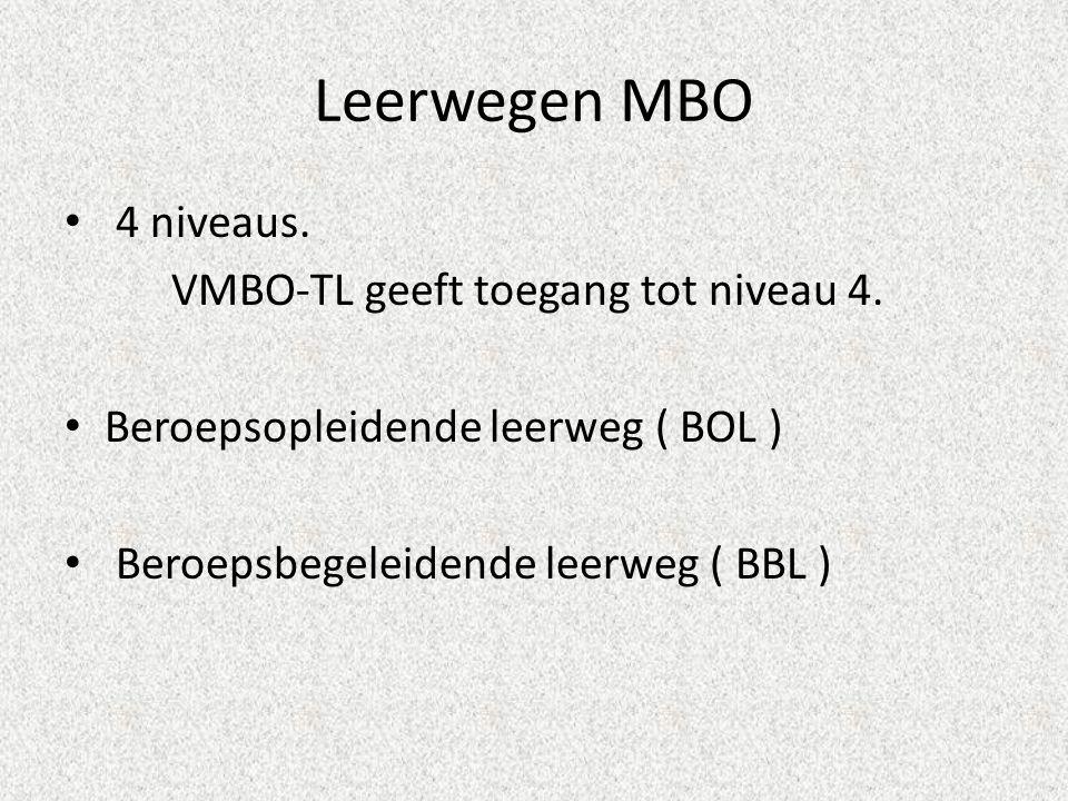 Leerwegen MBO 4 niveaus. VMBO-TL geeft toegang tot niveau 4.