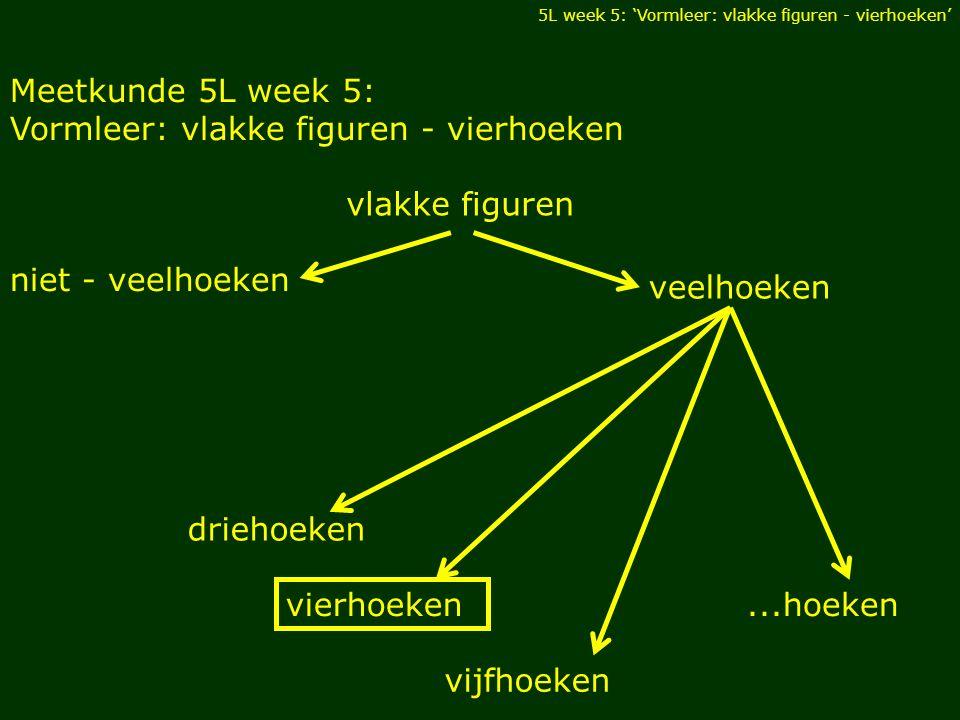 Meetkunde 5L week 5: Vormleer: vlakke figuren - vierhoeken vlakke figuren 5L week 5: 'Vormleer: vlakke figuren - vierhoeken' niet - veelhoeken veelhoe