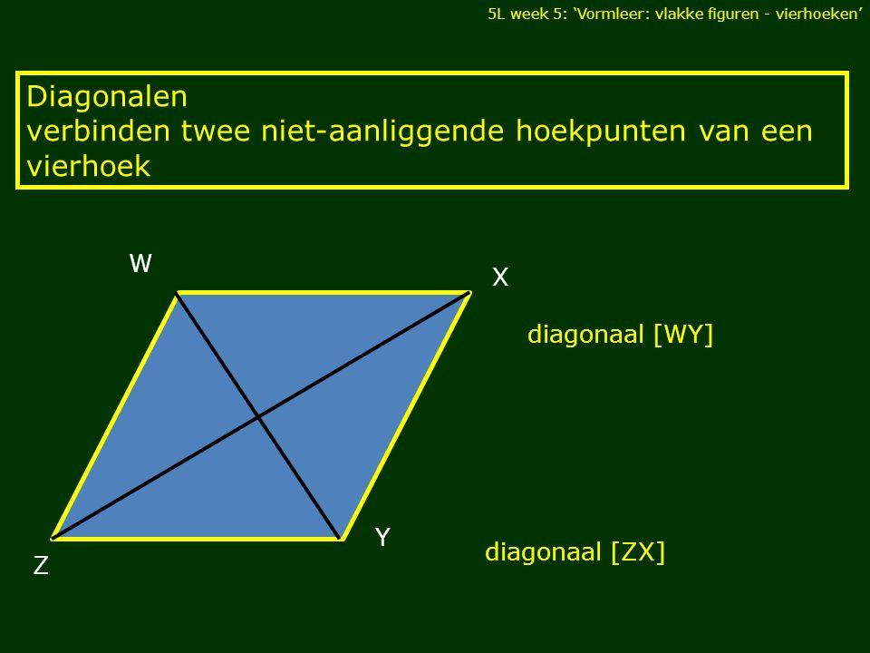 5L week 5: 'Vormleer: vlakke figuren - vierhoeken' Diagonalen verbinden twee niet-aanliggende hoekpunten van een vierhoek DIAGONALEN Z W Y X diagonaal