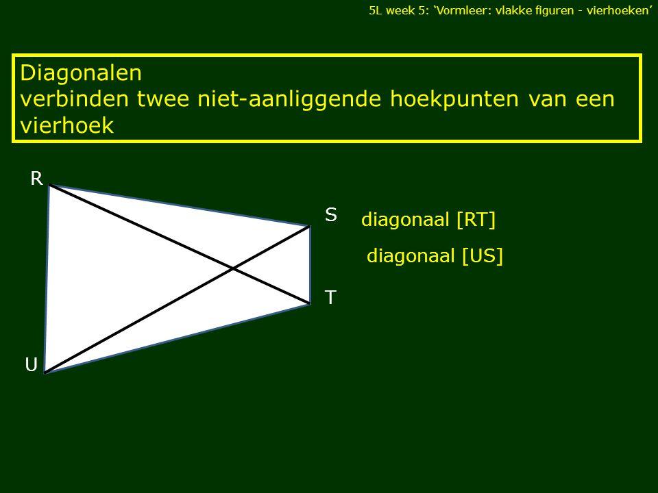 5L week 5: 'Vormleer: vlakke figuren - vierhoeken' Diagonalen verbinden twee niet-aanliggende hoekpunten van een vierhoek DIAGONALEN U R T S diagonaal