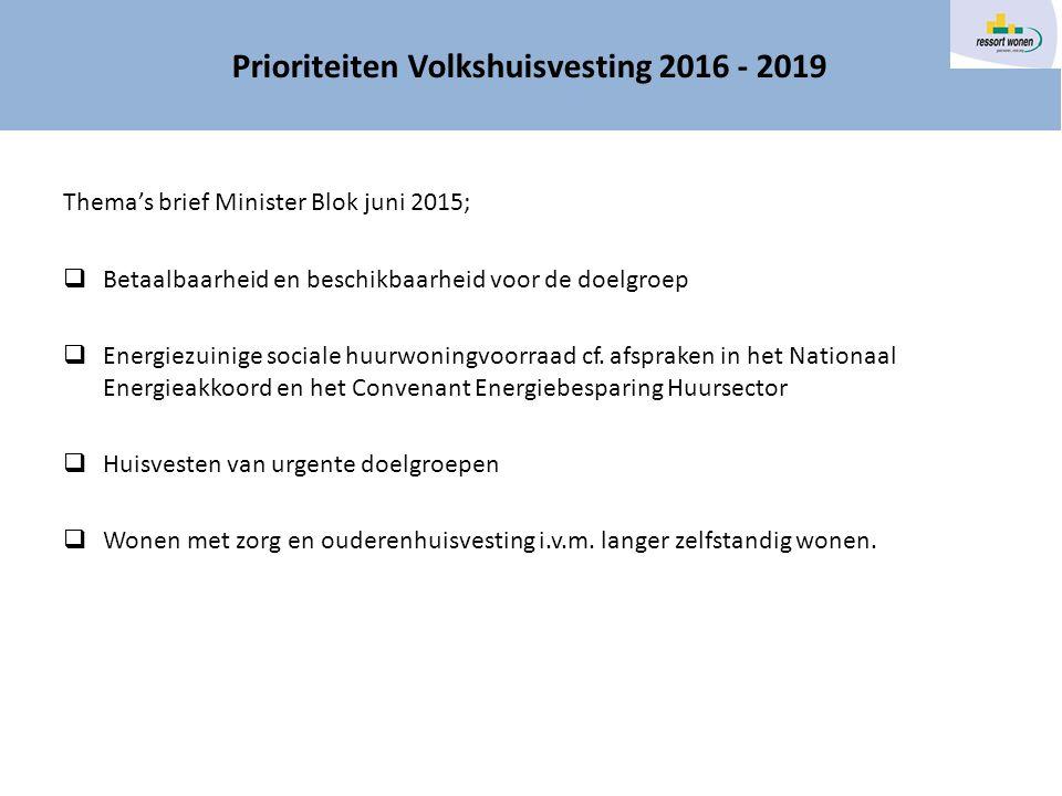 Thema's brief Minister Blok juni 2015;  Betaalbaarheid en beschikbaarheid voor de doelgroep  Energiezuinige sociale huurwoningvoorraad cf.