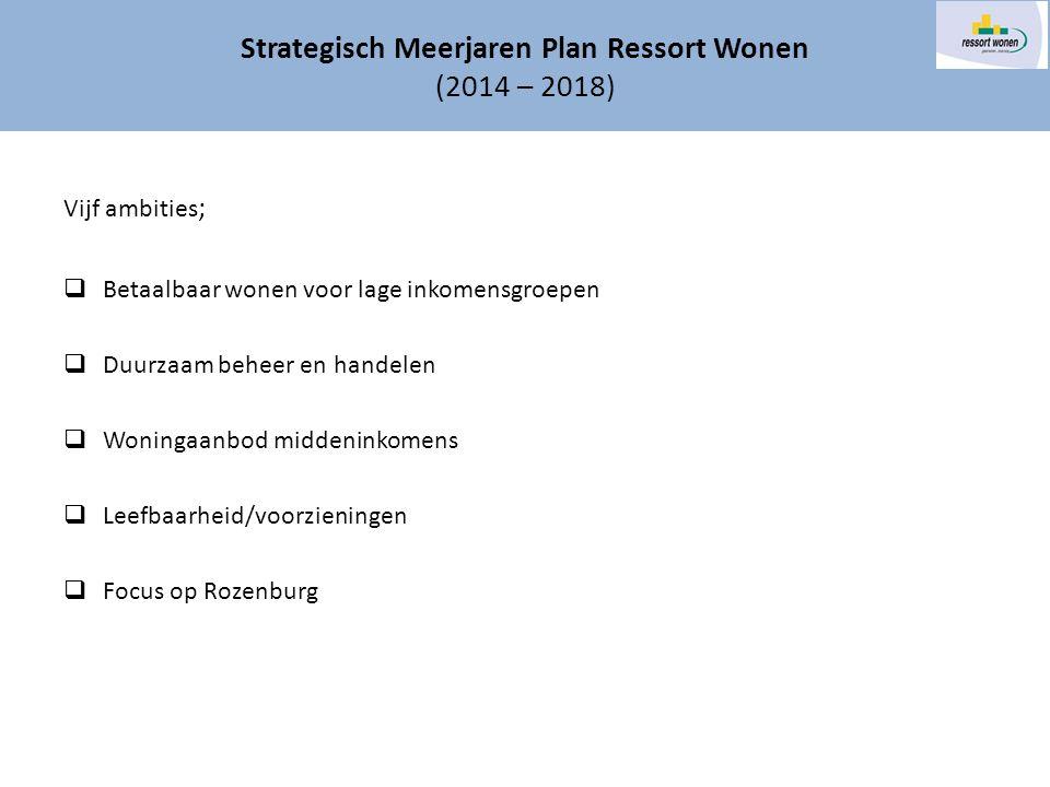 Vijf ambities ;  Betaalbaar wonen voor lage inkomensgroepen  Duurzaam beheer en handelen  Woningaanbod middeninkomens  Leefbaarheid/voorzieningen  Focus op Rozenburg Strategisch Meerjaren Plan Ressort Wonen (2014 – 2018)
