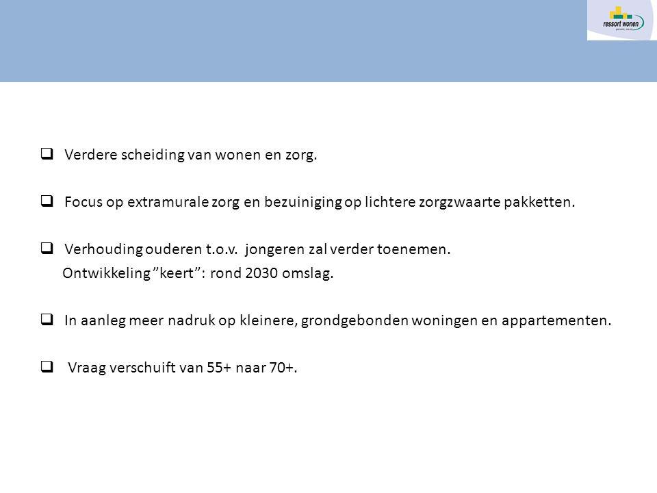 Ingeschreven woningzoekenden 55+  Ruim 2400 ingeschreven woningzoekenden met voorkeur Rozenburg  92 woningzoekenden zijn 55 jaar of ouder.