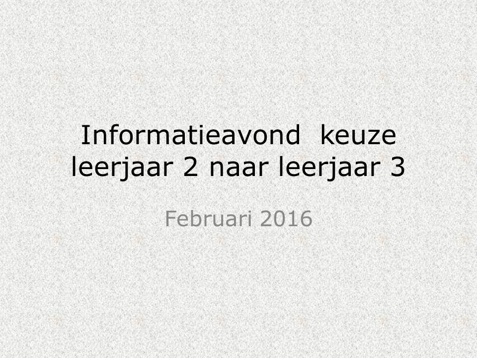 Informatieavond keuze leerjaar 2 naar leerjaar 3 Februari 2016