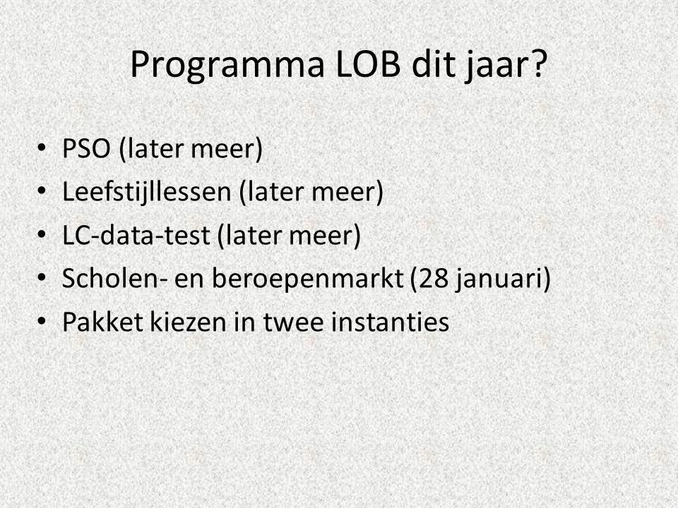Programma LOB dit jaar.