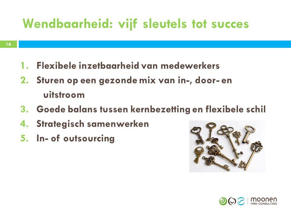 Wendbaarheid: vijf sleutels tot succes 16 1.Flexibele inzetbaarheid van medewerkers 2.Sturen op een gezonde mix van in-, door- en uitstroom 3.Goede balans tussen kernbezetting en flexibele schil 4.Strategisch samenwerken 5.In- of outsourcing