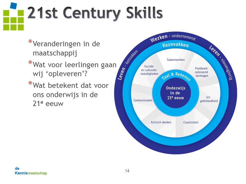 de Kennismaatschap 14 * Veranderingen in de maatschappij * Wat voor leerlingen gaan wij 'opleveren'.