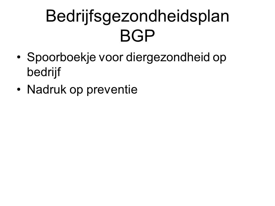 Bedrijfsgezondheidsplan BGP Spoorboekje voor diergezondheid op bedrijf Nadruk op preventie