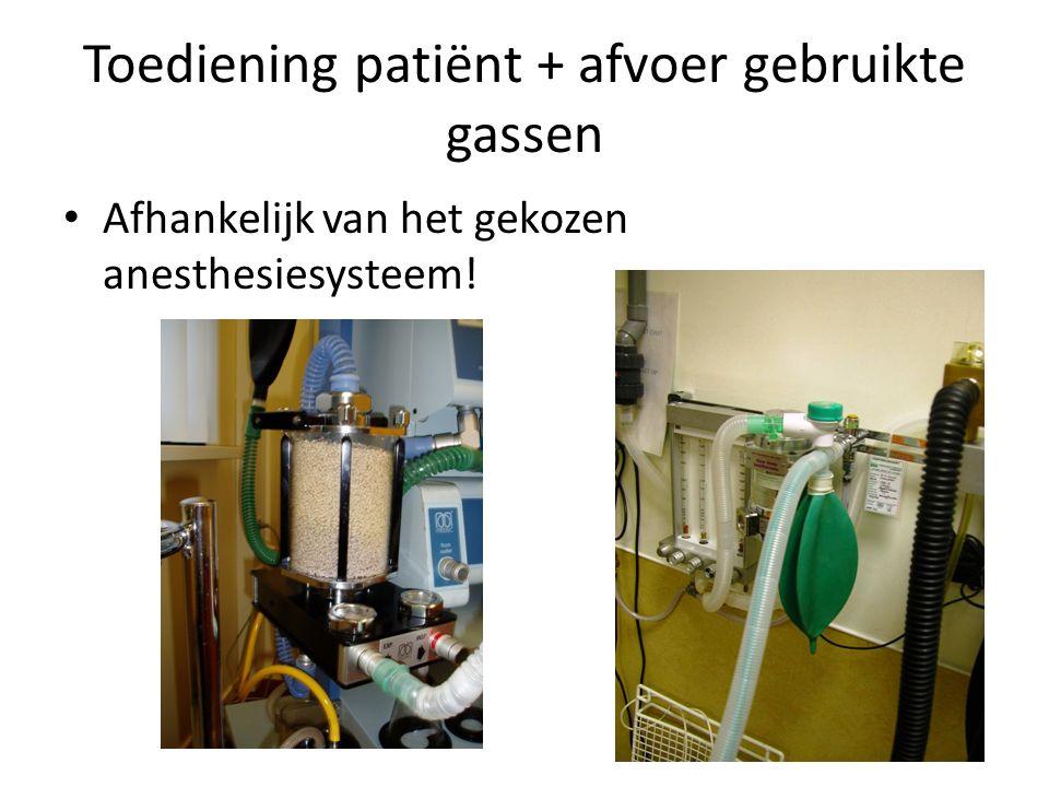 Toediening patiënt + afvoer gebruikte gassen Afhankelijk van het gekozen anesthesiesysteem!