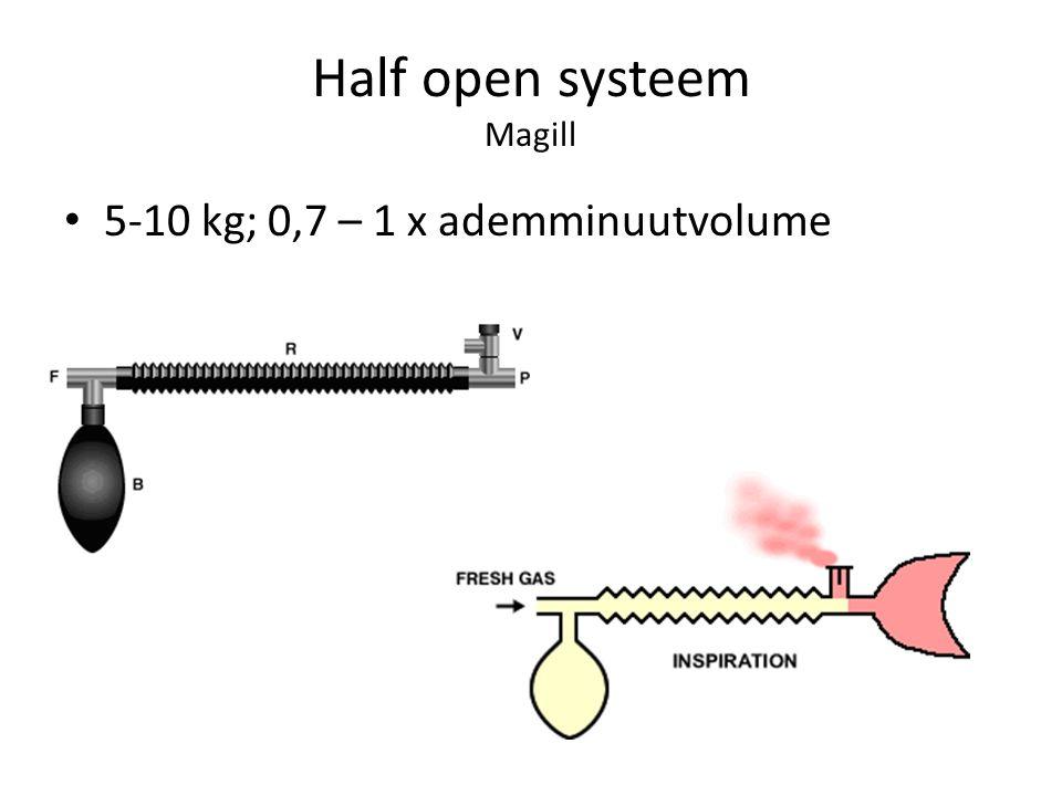 Half open systeem Magill 5-10 kg; 0,7 – 1 x ademminuutvolume