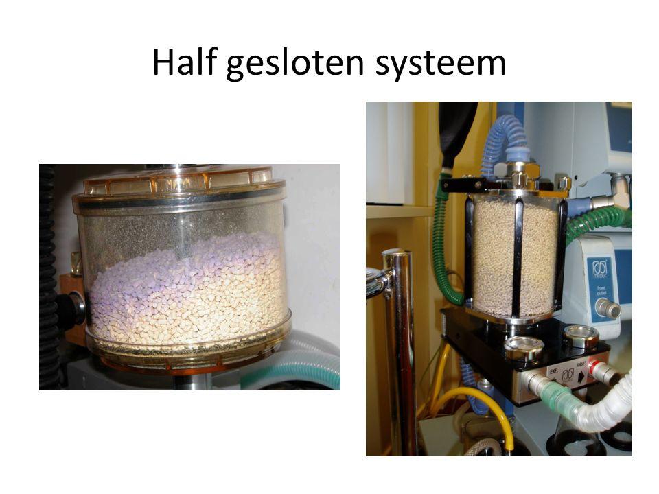 Half gesloten systeem