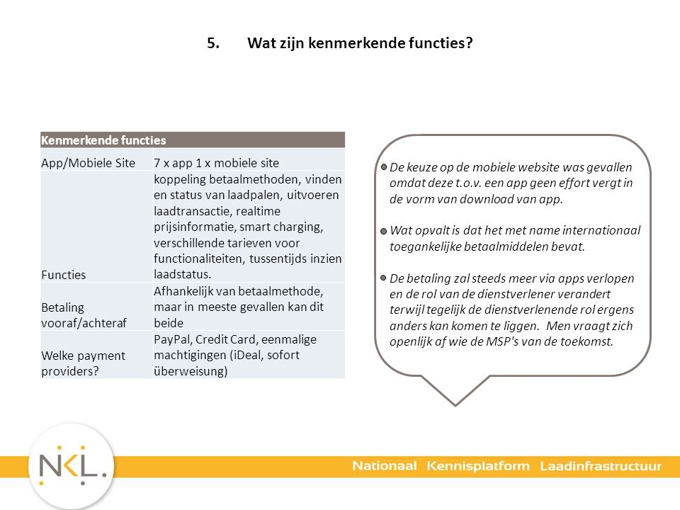 5. Wat zijn kenmerkende functies.
