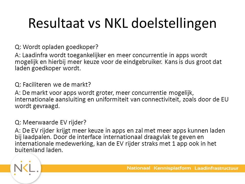 Resultaat vs NKL doelstellingen Q: Wordt opladen goedkoper.