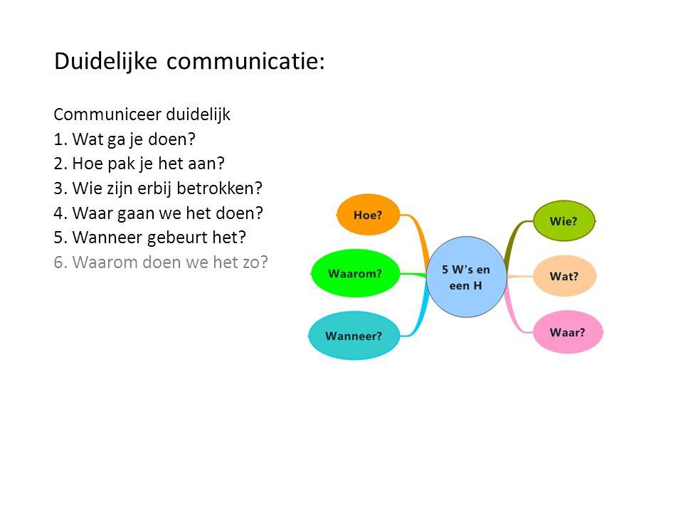 Duidelijke communicatie: Communiceer duidelijk 1. Wat ga je doen? 2. Hoe pak je het aan? 3. Wie zijn erbij betrokken? 4. Waar gaan we het doen? 5. Wan