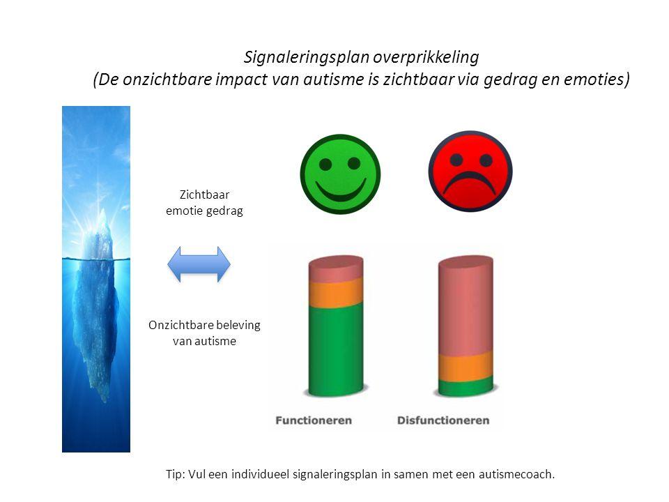 Signaleringsplan overprikkeling (De onzichtbare impact van autisme is zichtbaar via gedrag en emoties) Tip: Vul een individueel signaleringsplan in