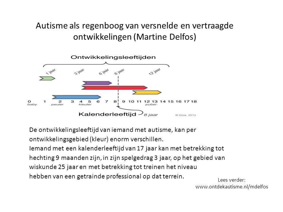 Autisme als regenboog van versnelde en vertraagde ontwikkelingen (Martine Delfos) De ontwikkelingsleeftijd van iemand met autisme, kan per ontwikkelin