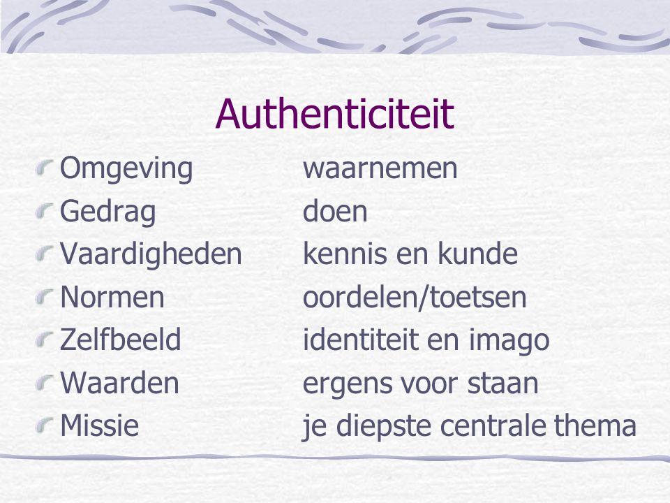 Authenticiteit Omgevingwaarnemen Gedragdoen Vaardighedenkennis en kunde Normenoordelen/toetsen Zelfbeeldidentiteit en imago Waardenergens voor staan Missieje diepste centrale thema