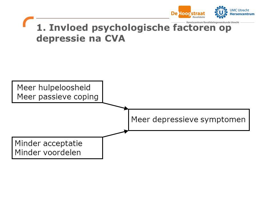 1. Invloed psychologische factoren op depressie na CVA Meer hulpeloosheid Meer passieve coping Minder acceptatie Minder voordelen Meer depressieve sym