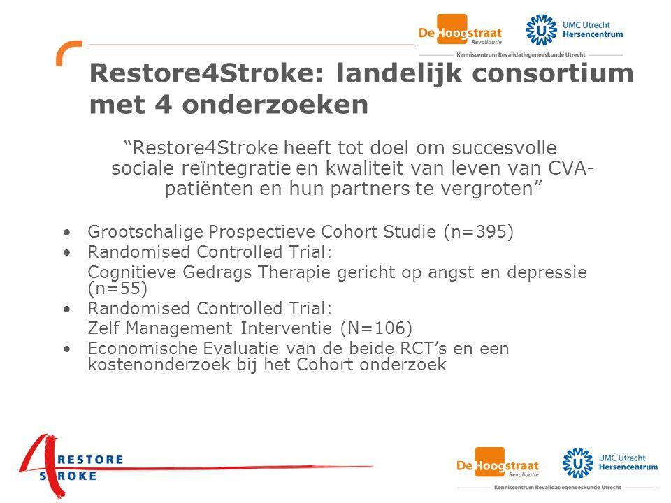 Restore4Stroke Cohort Doelen 1.Het in kaart brengen van het beloop van kwaliteit van leven tot 2 jaar na een CVA bij patiënten en hun partners 2.Het signaleren van factoren die kwaliteit van leven kunnen belemmeren of bevorderen 5 metingen (N=395): T1: eerste week na CVA (tijdens ziekenhuis opname) T2: 2 maanden na CVA T3: 6 maanden na CVA T4: 1 jaar na CVA T5: 2 jaar na CVA