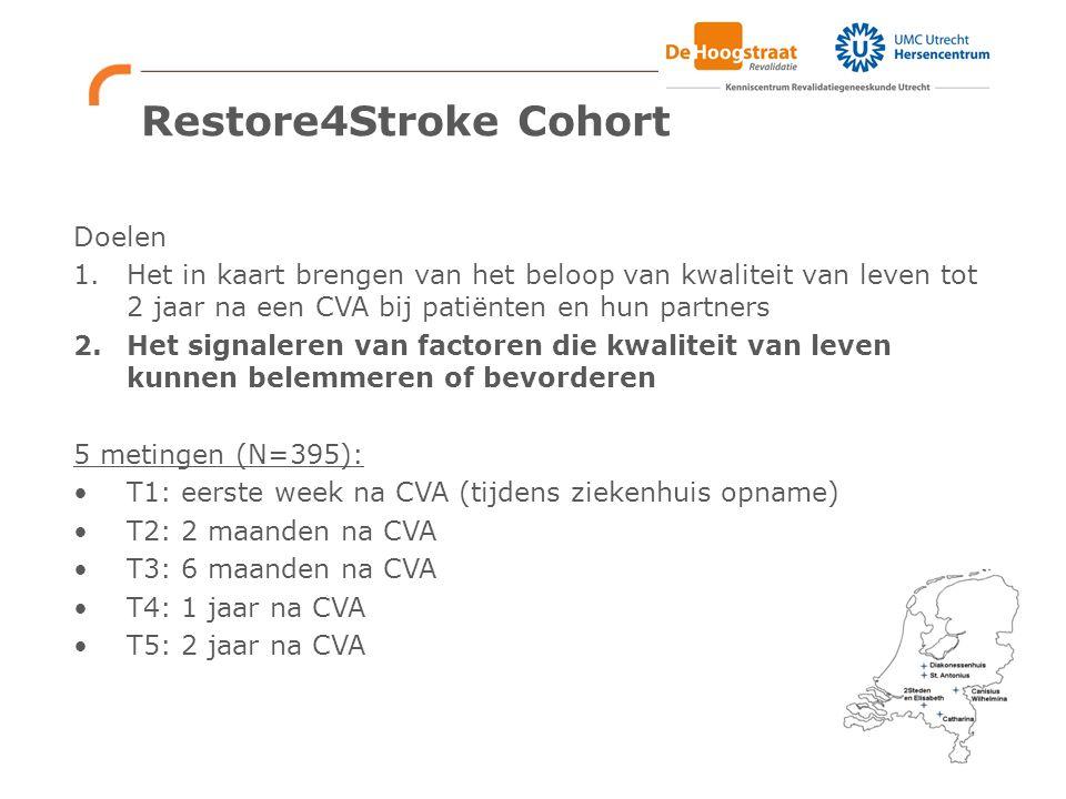 Restore4Stroke Cohort Doelen 1.Het in kaart brengen van het beloop van kwaliteit van leven tot 2 jaar na een CVA bij patiënten en hun partners 2.Het s