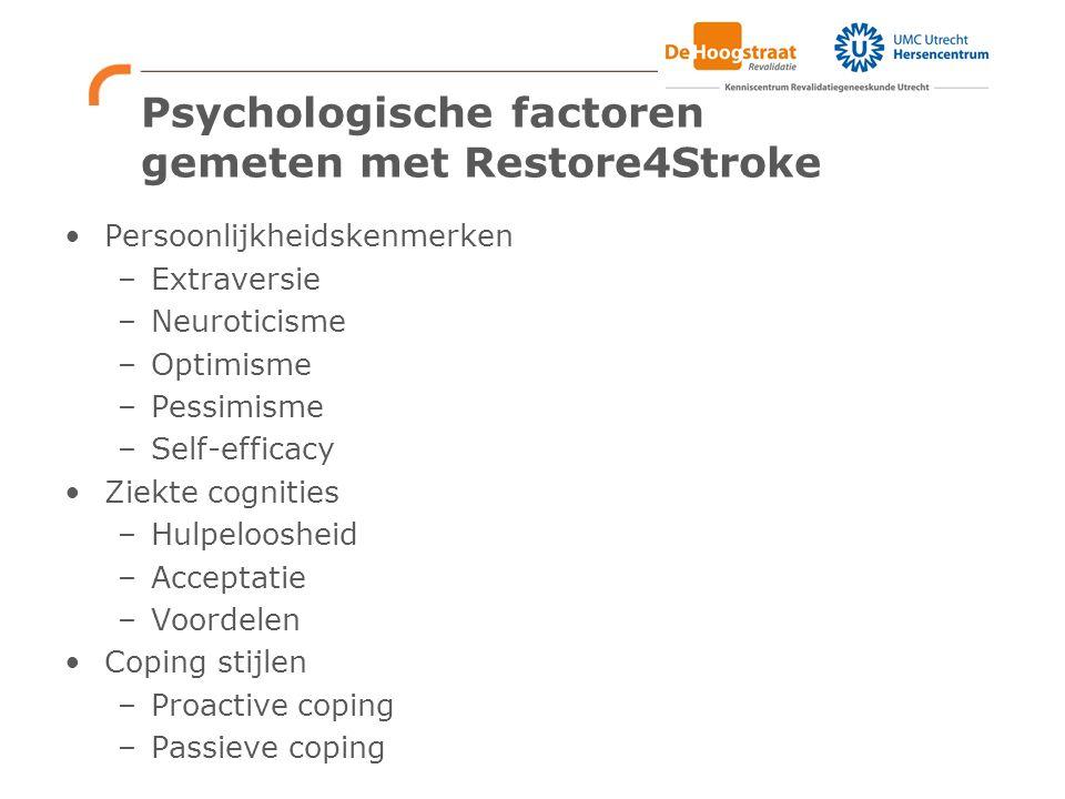 Psychologische factoren gemeten met Restore4Stroke Persoonlijkheidskenmerken –Extraversie –Neuroticisme –Optimisme –Pessimisme –Self-efficacy Ziekte c