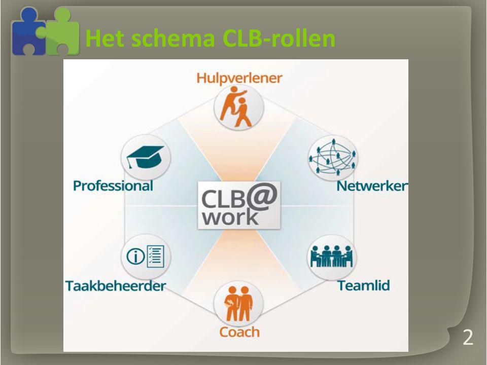 Het schema CLB-rollen 2