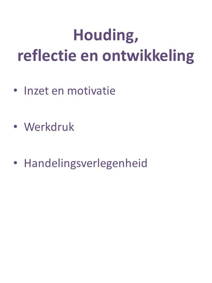 Houding, reflectie en ontwikkeling Inzet en motivatie Werkdruk Handelingsverlegenheid