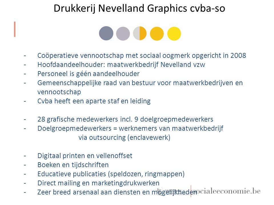 Drukkerij Nevelland Graphics cvba-so -Coöperatieve vennootschap met sociaal oogmerk opgericht in 2008 -Hoofdaandeelhouder: maatwerkbedrijf Nevelland vzw -Personeel is géén aandeelhouder -Gemeenschappelijke raad van bestuur voor maatwerkbedrijven en vennootschap -Cvba heeft een aparte staf en leiding -28 grafische medewerkers incl.