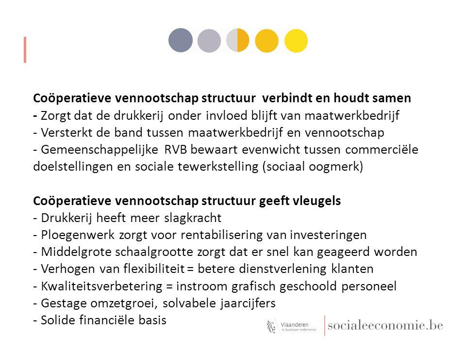 Coöperatieve vennootschap structuur verbindt en houdt samen - Zorgt dat de drukkerij onder invloed blijft van maatwerkbedrijf - Versterkt de band tussen maatwerkbedrijf en vennootschap - Gemeenschappelijke RVB bewaart evenwicht tussen commerciële doelstellingen en sociale tewerkstelling (sociaal oogmerk) Coöperatieve vennootschap structuur geeft vleugels - Drukkerij heeft meer slagkracht - Ploegenwerk zorgt voor rentabilisering van investeringen - Middelgrote schaalgrootte zorgt dat er snel kan geageerd worden - Verhogen van flexibiliteit = betere dienstverlening klanten - Kwaliteitsverbetering = instroom grafisch geschoold personeel - Gestage omzetgroei, solvabele jaarcijfers - Solide financiële basis