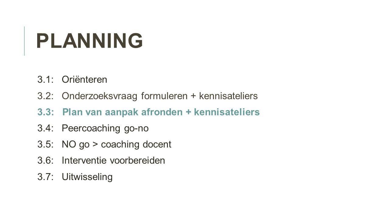 PLANNING 3.1: Oriënteren 3.2: Onderzoeksvraag formuleren + kennisateliers 3.3: Plan van aanpak afronden + kennisateliers 3.4: Peercoaching go-no 3.5: NO go > coaching docent 3.6: Interventie voorbereiden 3.7: Uitwisseling