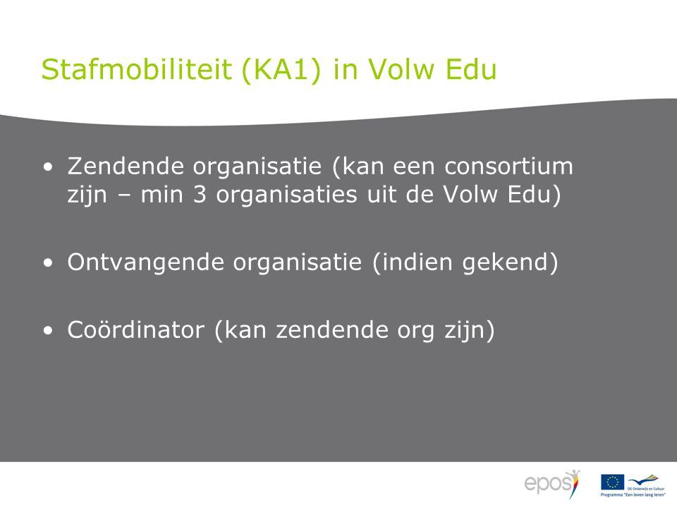 Stafmobiliteit (KA1) in Volw Edu Zendende organisatie (kan een consortium zijn – min 3 organisaties uit de Volw Edu) Ontvangende organisatie (indien gekend) Coördinator (kan zendende org zijn)