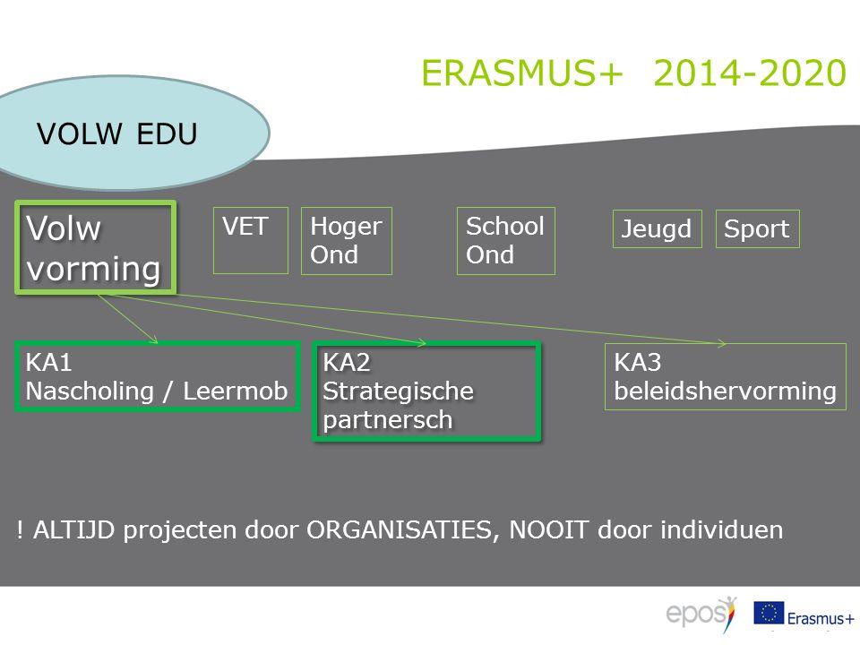 KA1: doelstellingen Vorming beter laten aansluiten bij de noden van de cursisten ( .