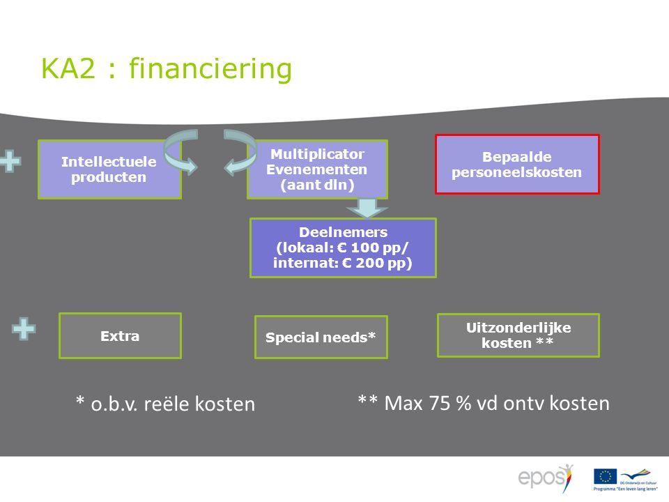 KA2 : financiering Uitzonderlijke kosten ** Special needs* Extra * o.b.v.