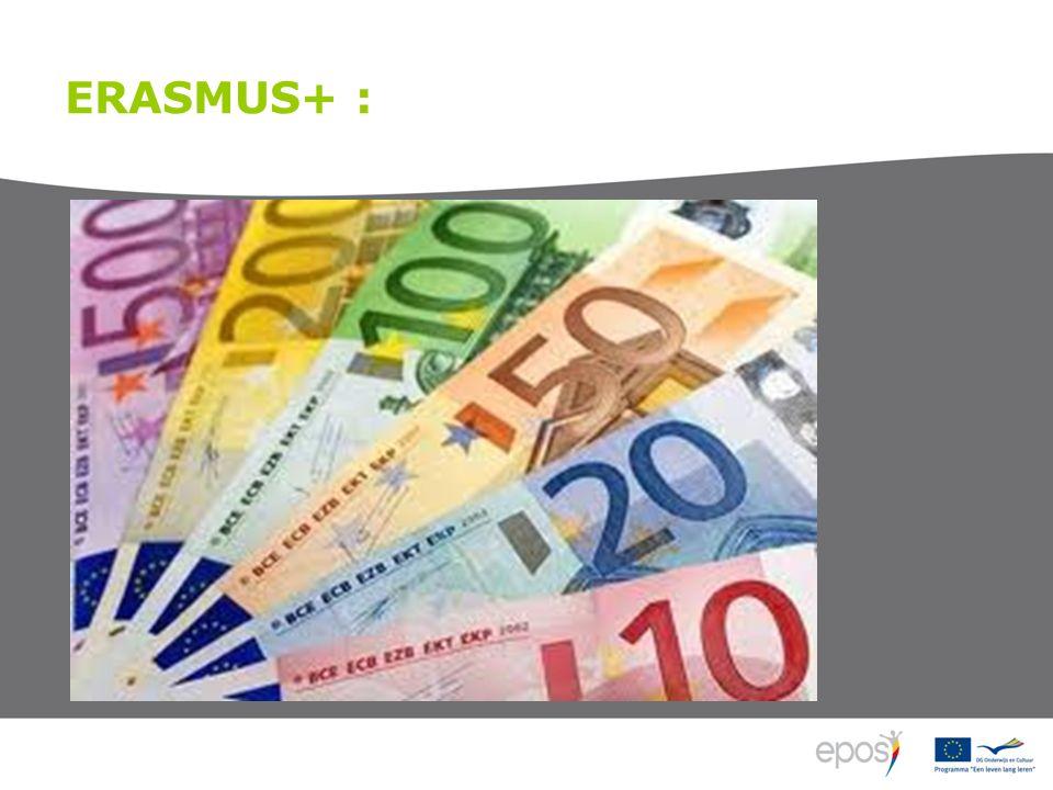 ERASMUS+ :